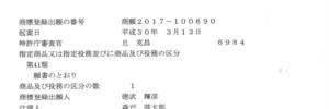 ダイエット心理カウンセラー育成協会,登録商標